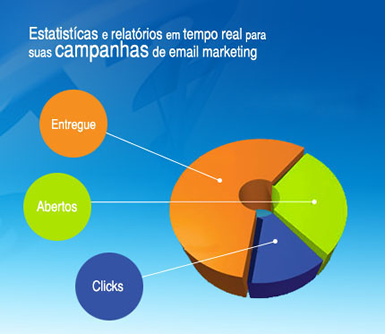estatisticas-email-marketing